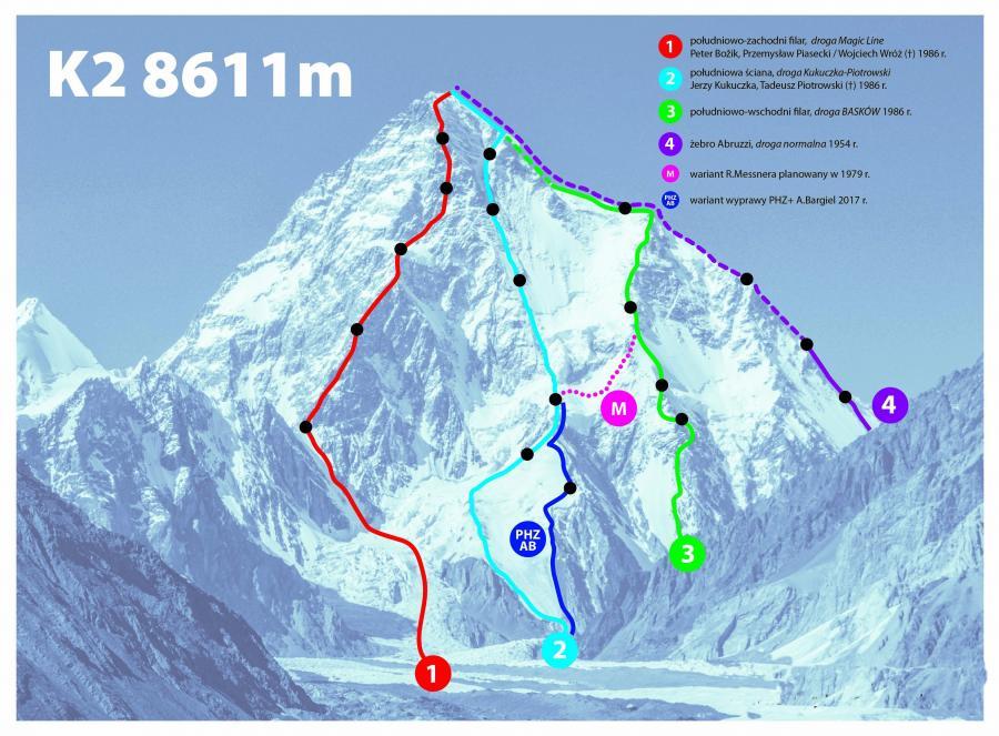 Grafika prezentująca warianty wejść na K2.