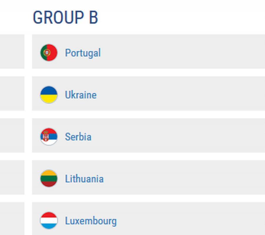 Losowanie Euro 2020: Grupa B