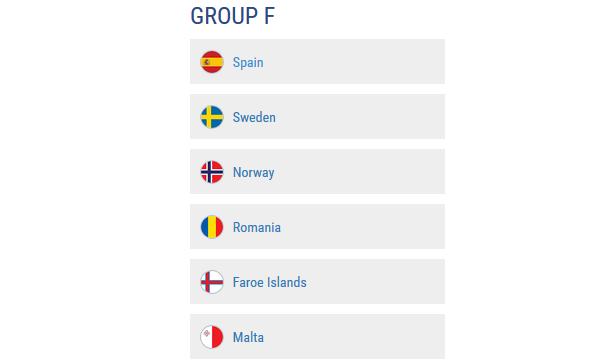 Eliminacje ME2020 - Grupa F