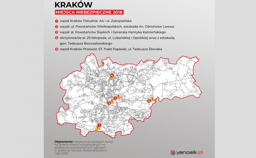 5 najbardziej niebezpiecznych miejsc w Krakowie