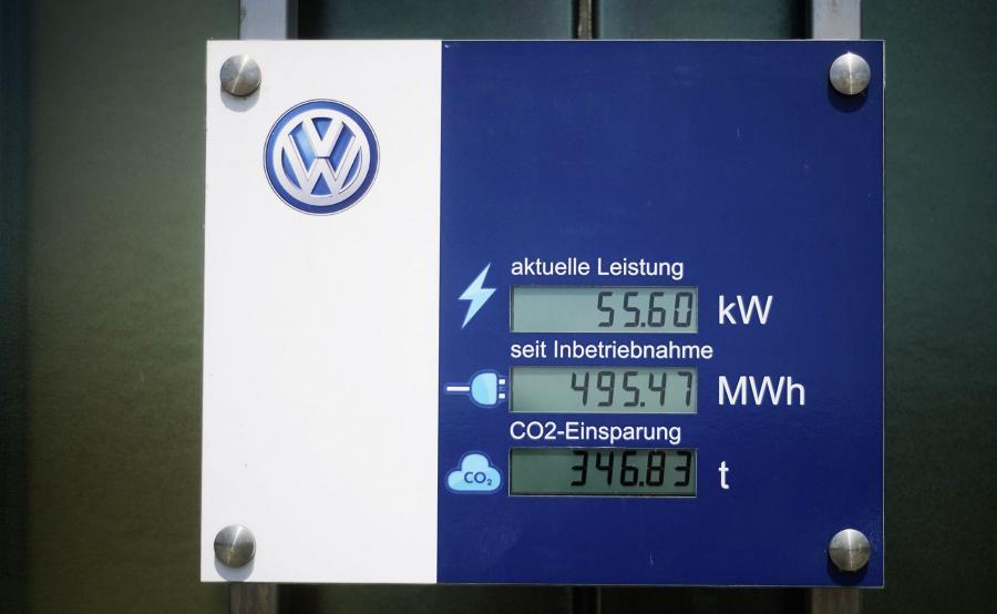 Oszczędność emisji CO2 może być odczytywana przez każdego pracownika każdego dnia