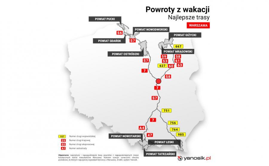 Najlepsze trasy - Warszawa