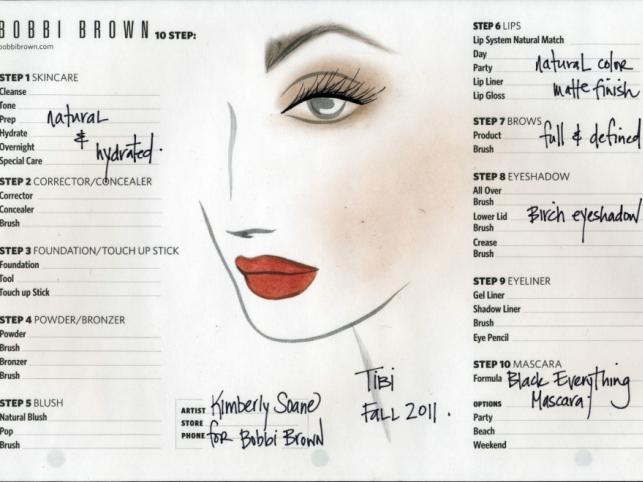 Face chart - makijaż Bobbi Brown dla Tibi w stylu Boyish Charm na New York Fashion Week Autumn/Winter 2011