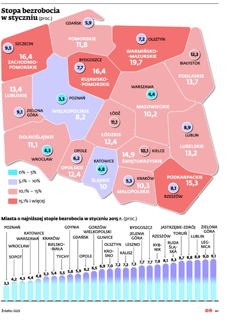 Bezrobocie w dużych miastach