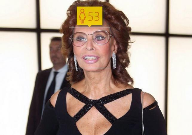 Sophia Loren i jej wiek według How-Old.net